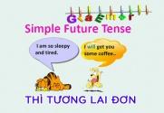 Cách dùng thì tương lai đơn công thức và bài tập áp dụng - Simple Future